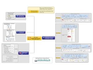 Übersicht neue Multifunktionsleiste (PDF)